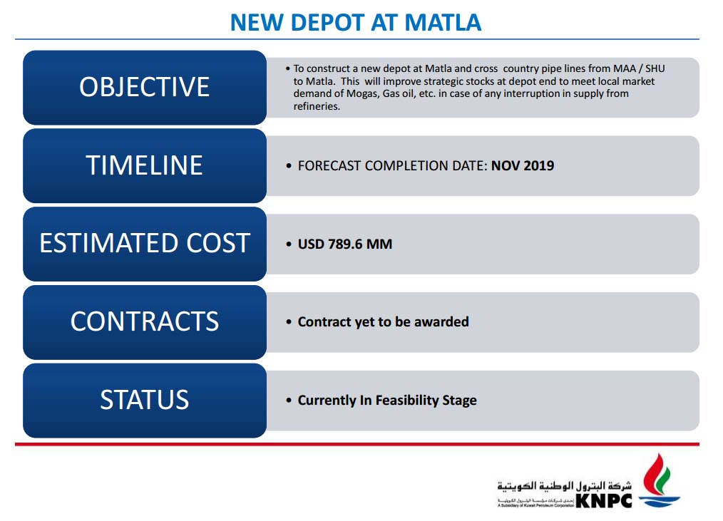 Main Project - [ KNPC ] New Depot at Matlaa